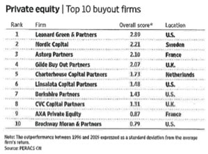 Private-Equity-Excerpt